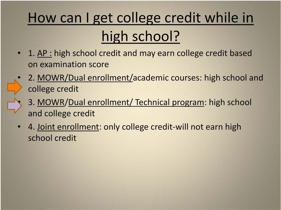 MOWR/Dual enrollment/academic courses: high school and college credit 3.