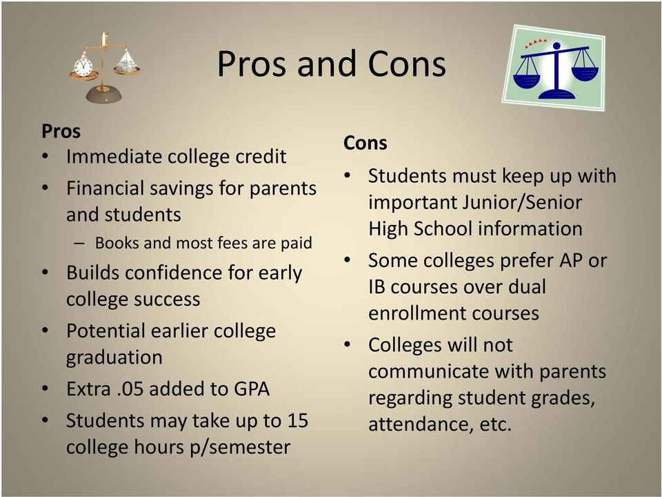 05 added to GPA Students may take up to 15 college hours p/semester Cons Students must keep up with important Junior/Senior