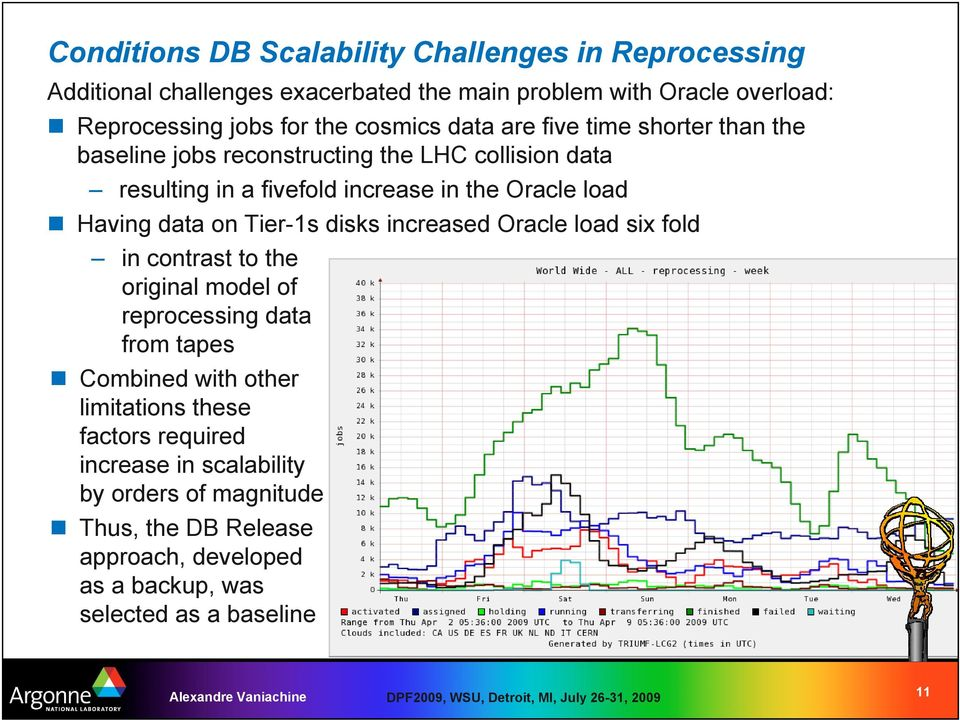 Having data on Tier-1s disks increased Oracle load six fold in contrast to the original model of reprocessing data from tapes Combined with other
