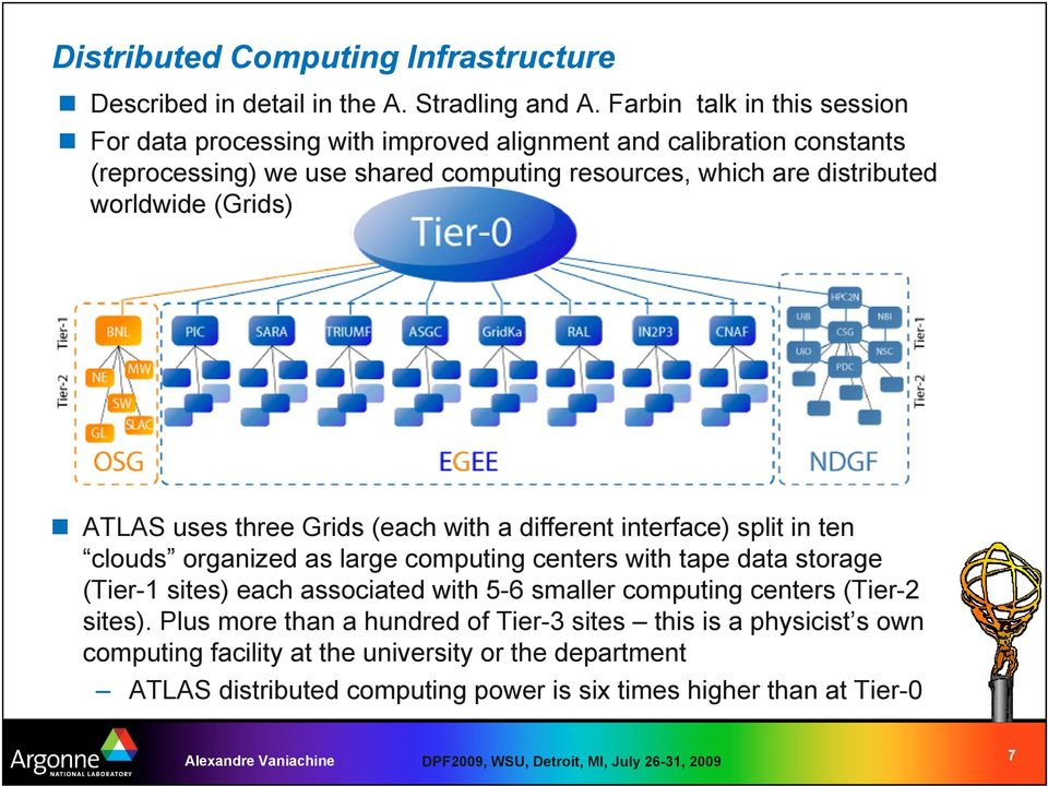 worldwide (Grids) ATLAS uses three Grids (each with a different interface) split in ten clouds organized as large computing centers with tape data storage (Tier-1 sites)