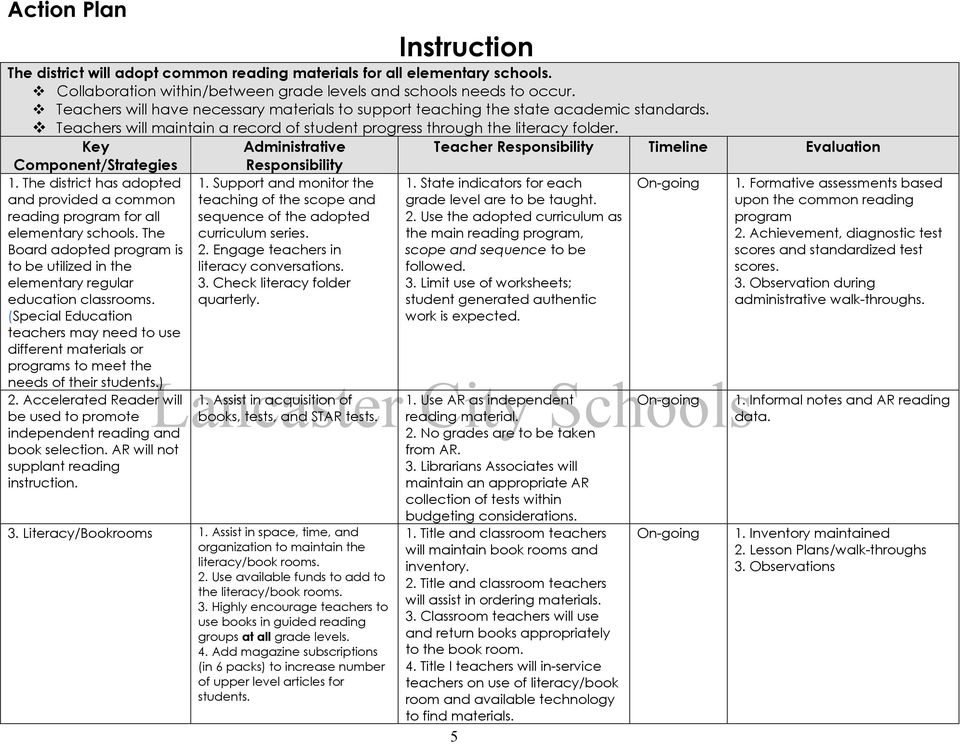 Key Administrative Teacher Responsibility Timeline Evaluation Component/Strategies Responsibility 1. The district has adopted and provided a common reading program for all elementary schools.