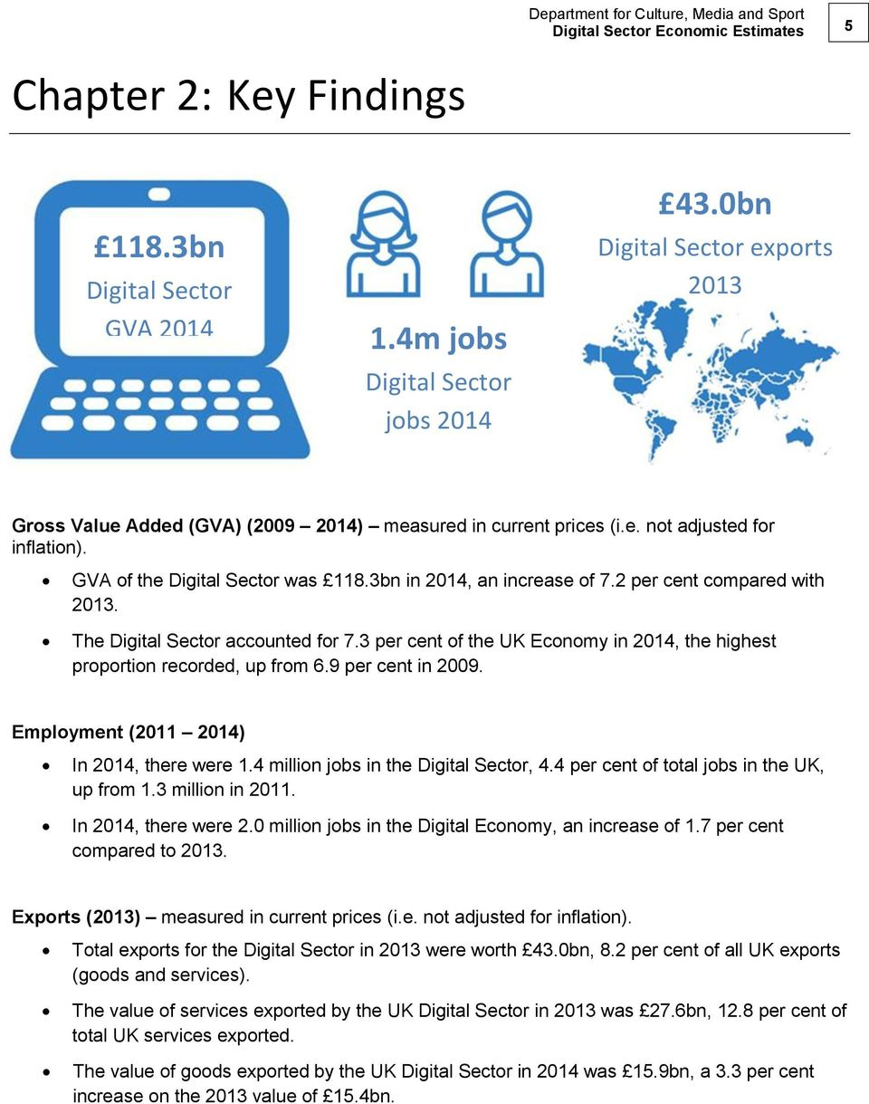 2 per cent compared with 2013. The Digital Sector accounted for 7.3 per cent of the UK Economy in 2014, the highest proportion recorded, up from 6.9 per cent in 2009.