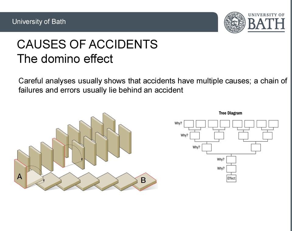 accidents have multiple causes; a chain
