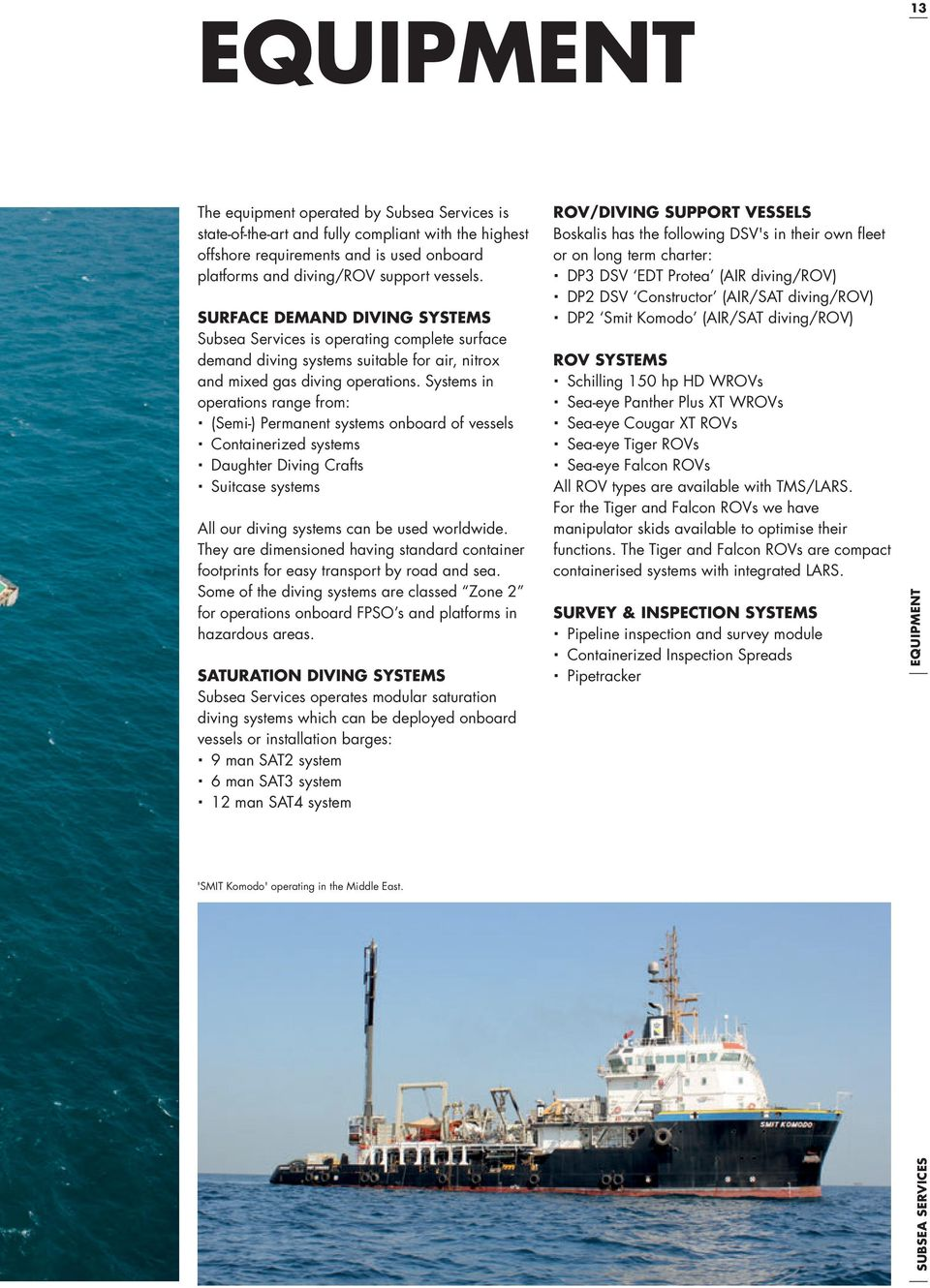 Systems in operations range from: (Semi-) Permanent systems onboard of vessels Containerized systems Daughter Diving Crafts Suitcase systems All our diving systems can be used worldwide.