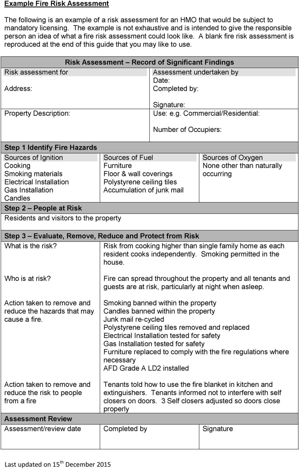 A blank fire risk assessment is reproduced at the end of this guide that you may like to use.