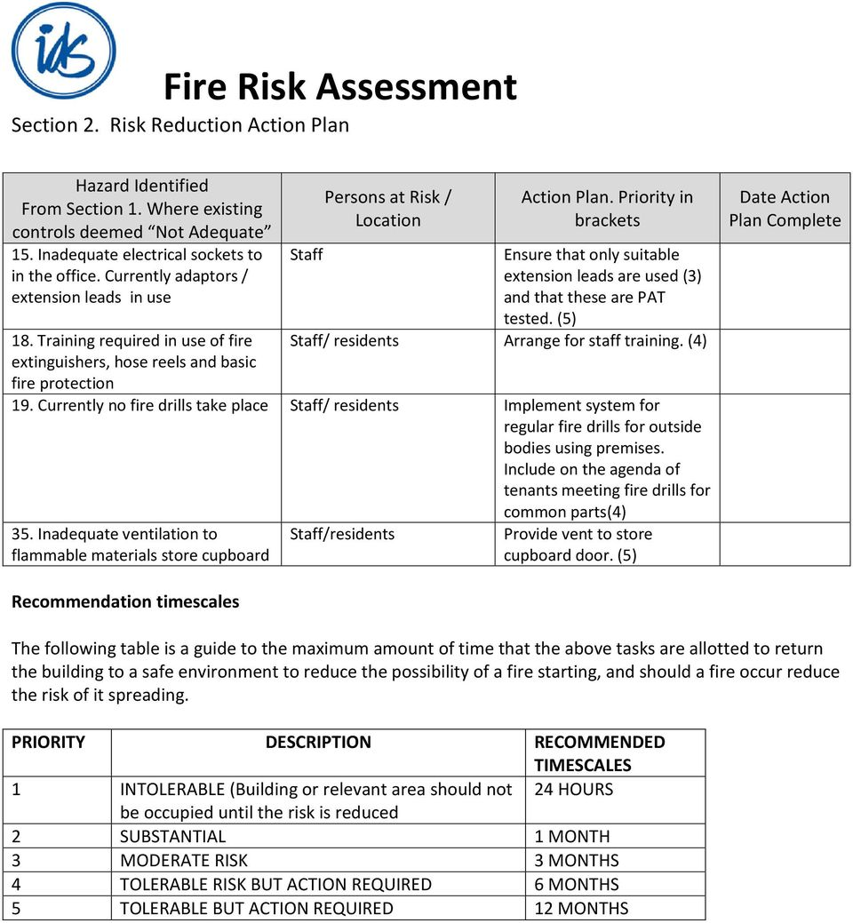 fire risk assessment thesis Quantitative design decision method: performance-based design utilizing a 22 fire hazard and fire risk assessment and in this thesis for a fire risk.