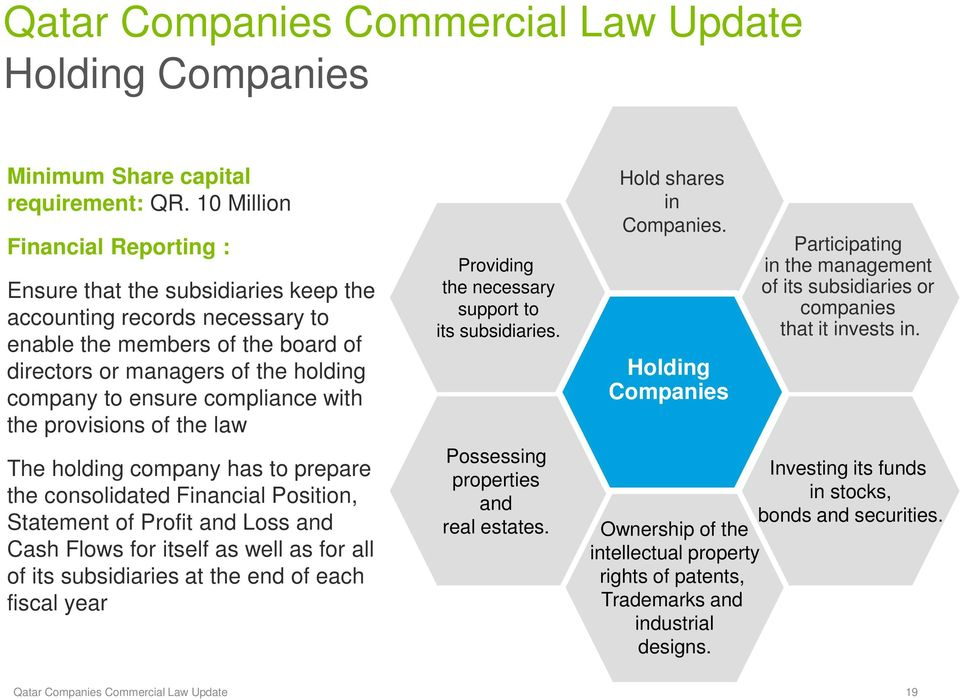 compliance with the provisions of the law The holding company has to prepare the consolidated Financial Position, Statement of Profit and Loss and Cash Flows for itself as well as for all of its