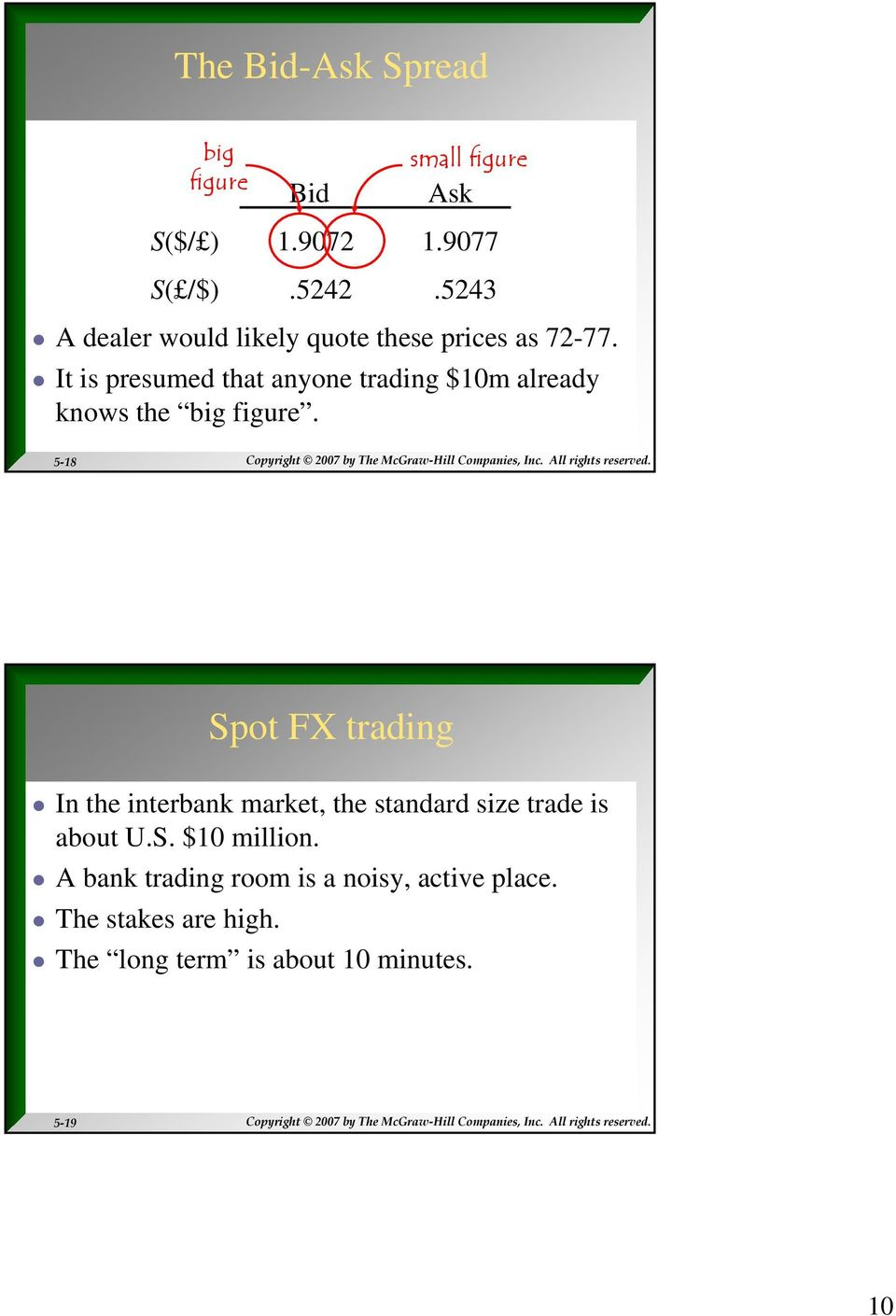 Foreign exchange pdf