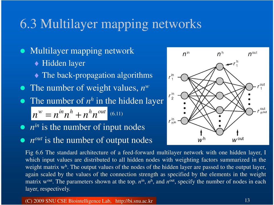6 The standard architecture of a feed-forward multilayer network with one hidden layer, I which input values are distributed to all hidden nodes with weighting factors summarized in the weight