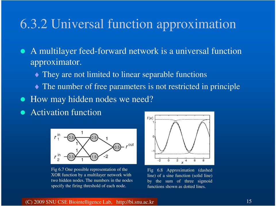 Activation function Fig 6.7 One possible representation of the XOR function by a multilayer network with two hidden nodes.