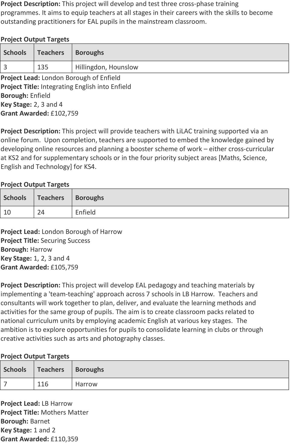 Teachers 3 135 Hillingdon, Hounslow Project Lead: London Borough of Enfield Project Title: Integrating English into Enfield Borough: Enfield Key Stage: 2, 3 and 4 Grant Awarded: 102,759 Project