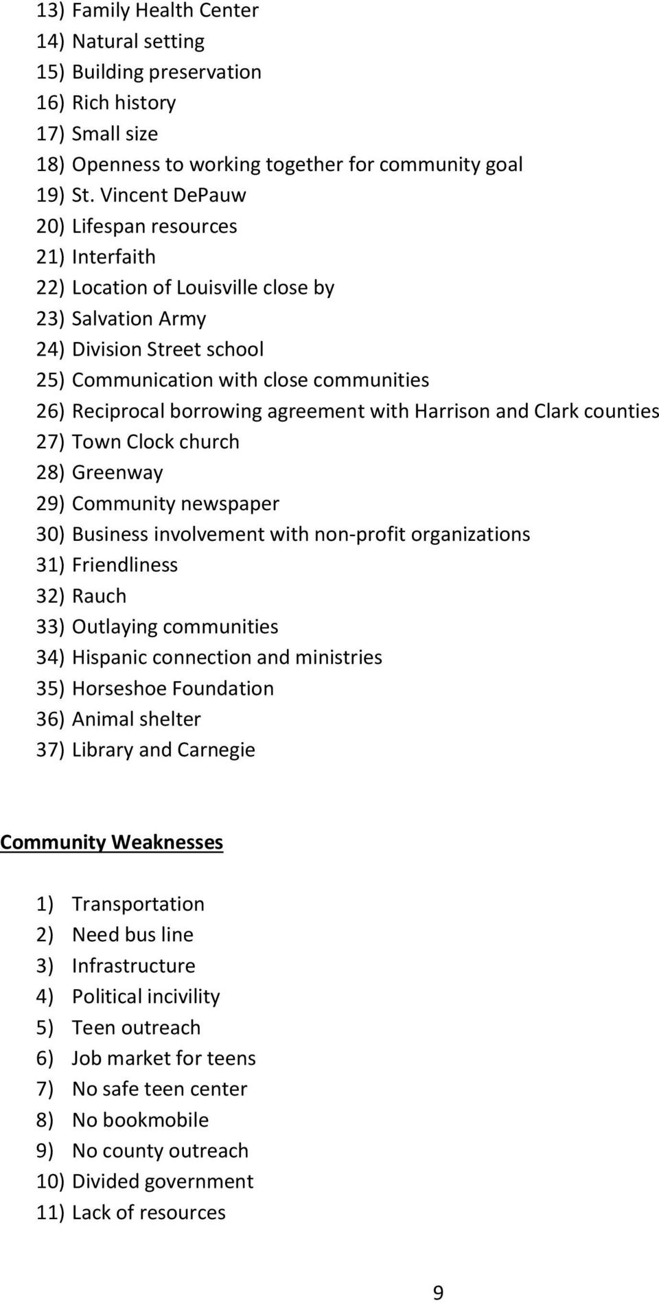 borrowing agreement with Harrison and Clark counties 27) Town Clock church 28) Greenway 29) Community newspaper 30) Business involvement with non-profit organizations 31) Friendliness 32) Rauch 33)