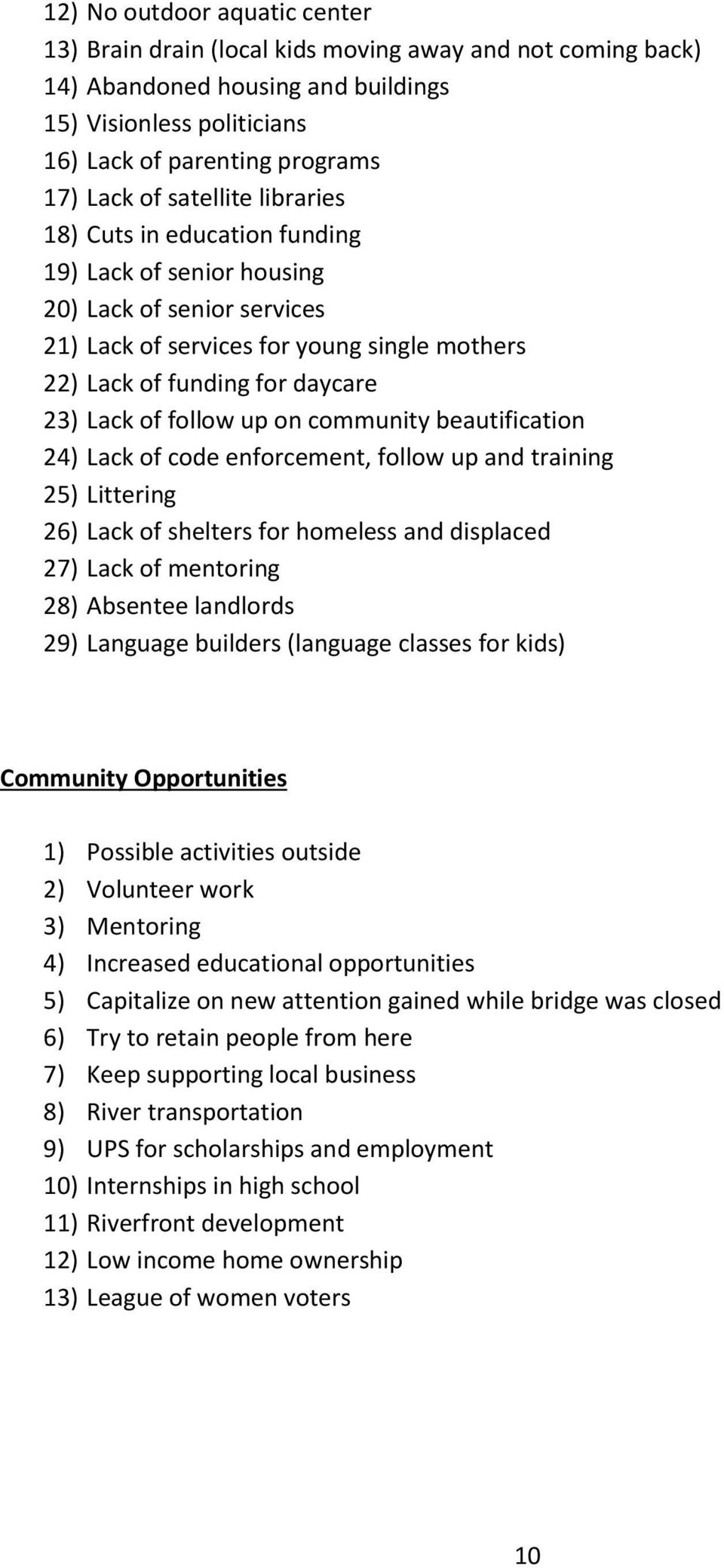 follow up on community beautification 24) Lack of code enforcement, follow up and training 25) Littering 26) Lack of shelters for homeless and displaced 27) Lack of mentoring 28) Absentee landlords