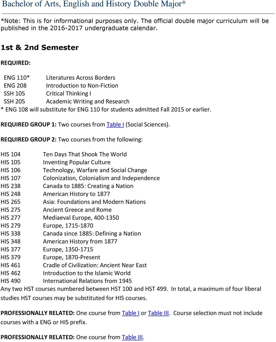 ENG 110 for students admitted Fall 2015 or earlier. REQUIRED GROUP 1: Two courses from Table I (Social Sciences).