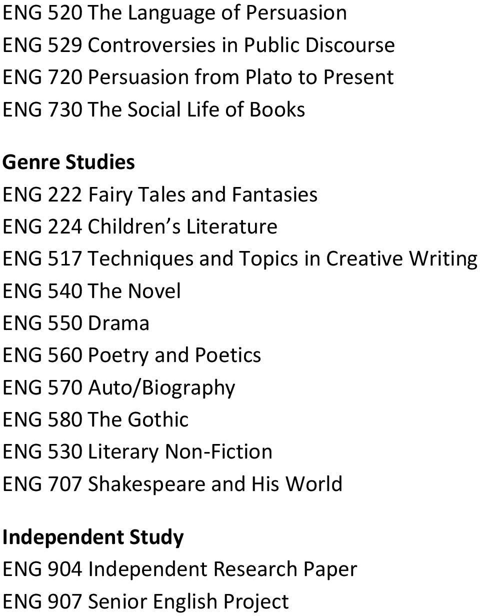 Creative Writing ENG 540 The Novel ENG 550 Drama ENG 560 Poetry and Poetics ENG 570 Auto/Biography ENG 580 The Gothic ENG 530