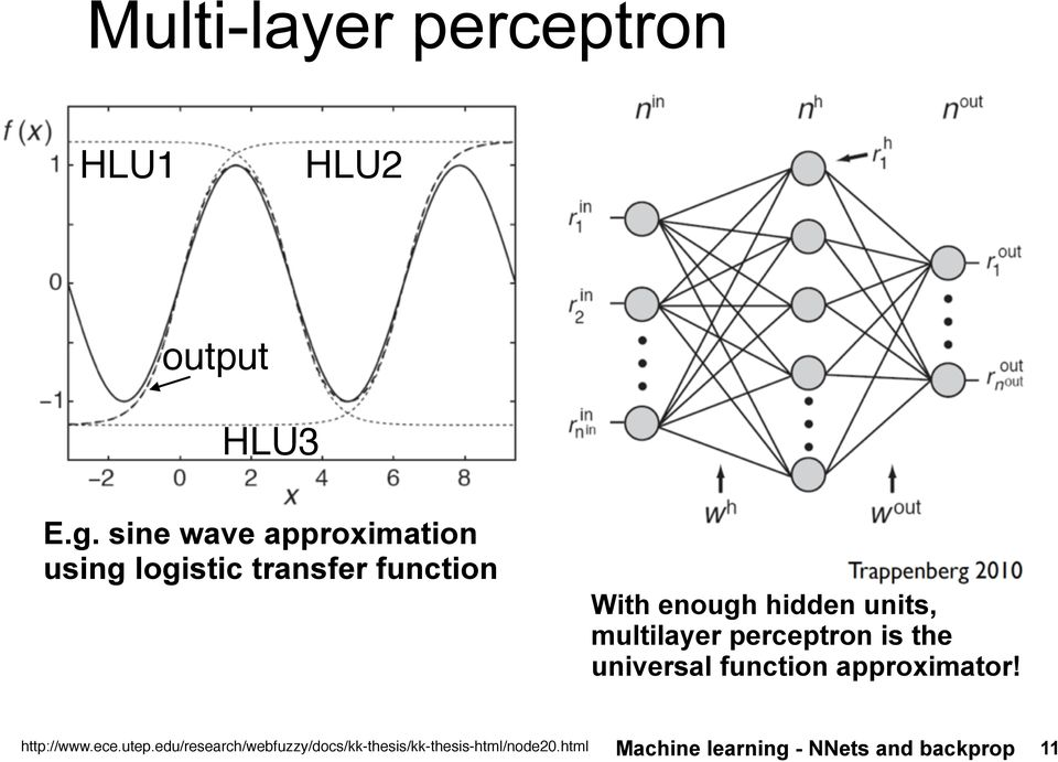 hidden units, multilayer perceptron is the universal function