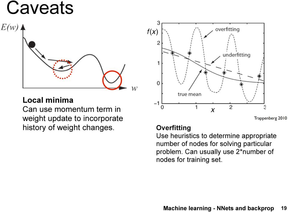 Overfitting Use heuristics to determine appropriate number of