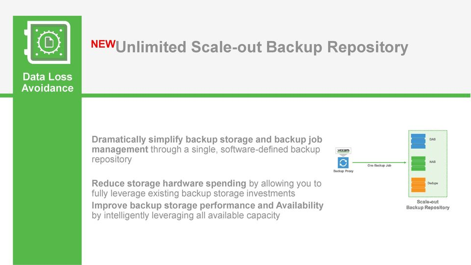 storage hardware spending by allowing you to fully leverage existing backup storage investments
