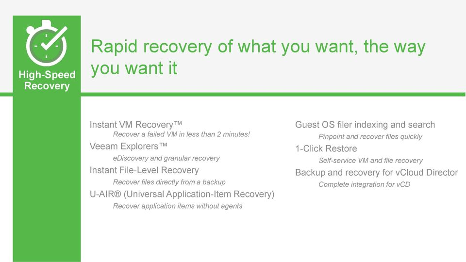 Veeam Explorers ediscovery and granular recovery Instant File-Level Recovery Recover files directly from a backup U-AIR (Universal