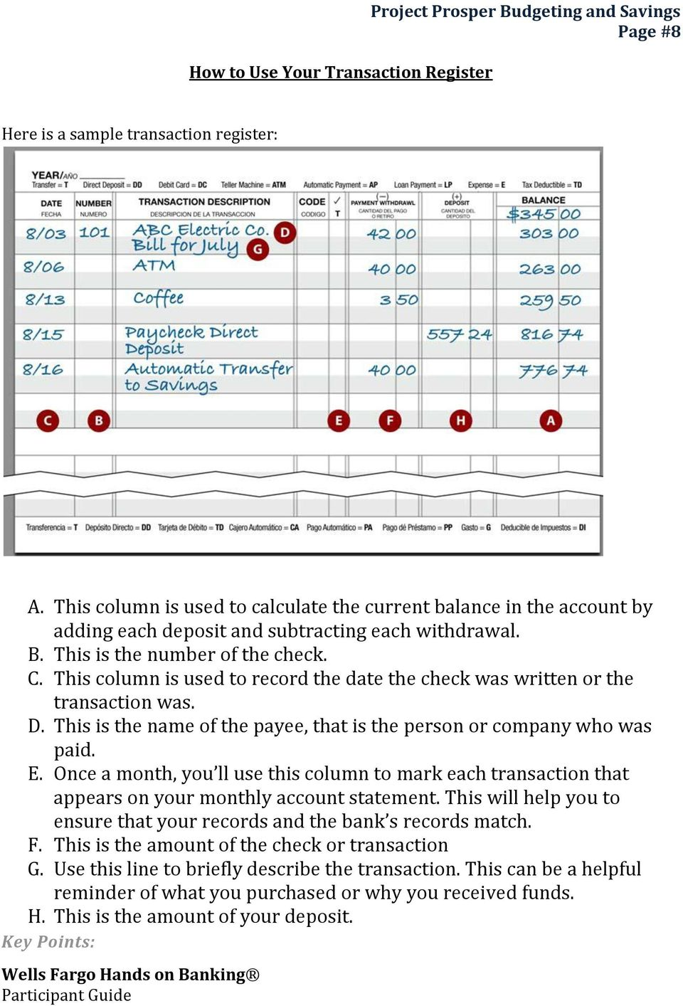 This column is used to record the date the check was written or the transaction was. D. This is the name of the payee, that is the person or company who was paid. E.