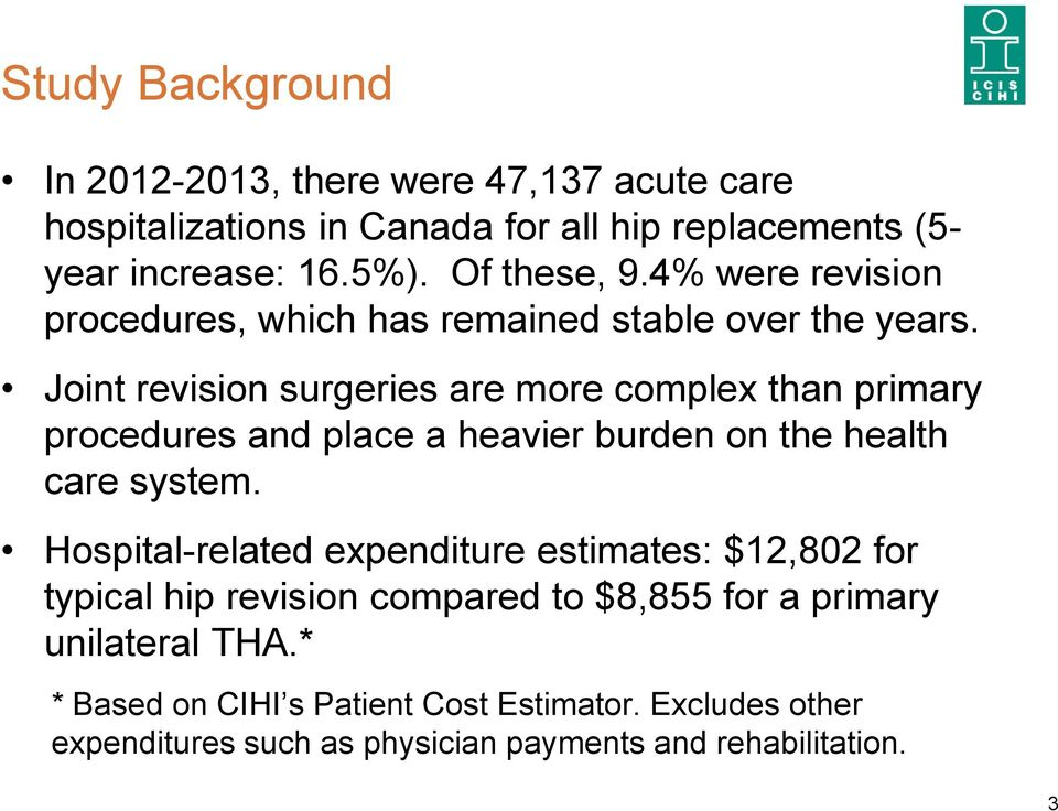Joint revision surgeries are more complex than primary procedures and place a heavier burden on the health care system.