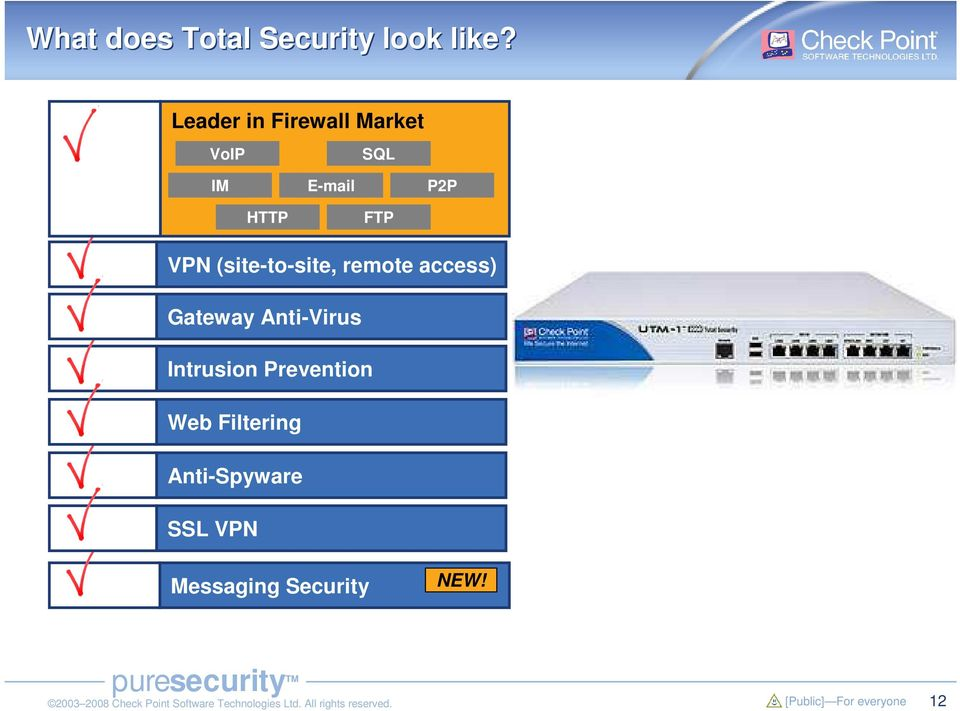 VPN (site-to-site, remote access) Gateway Anti-Virus