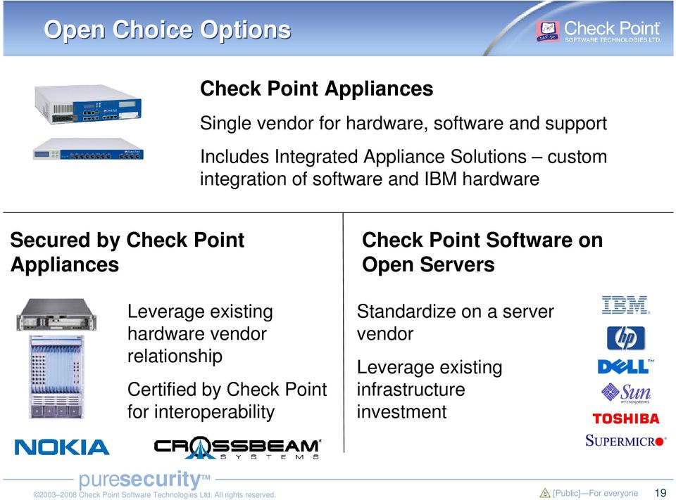 Appliances Leverage existing hardware vendor relationship Certified by Check Point for interoperability