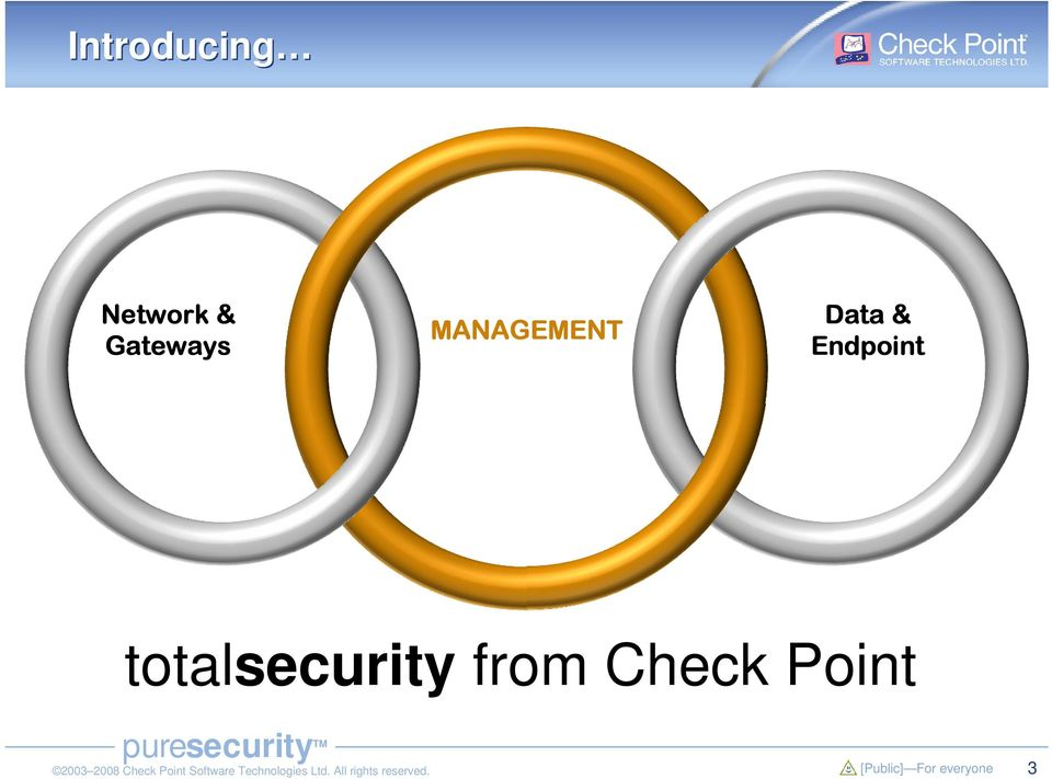 Data & Endpoint