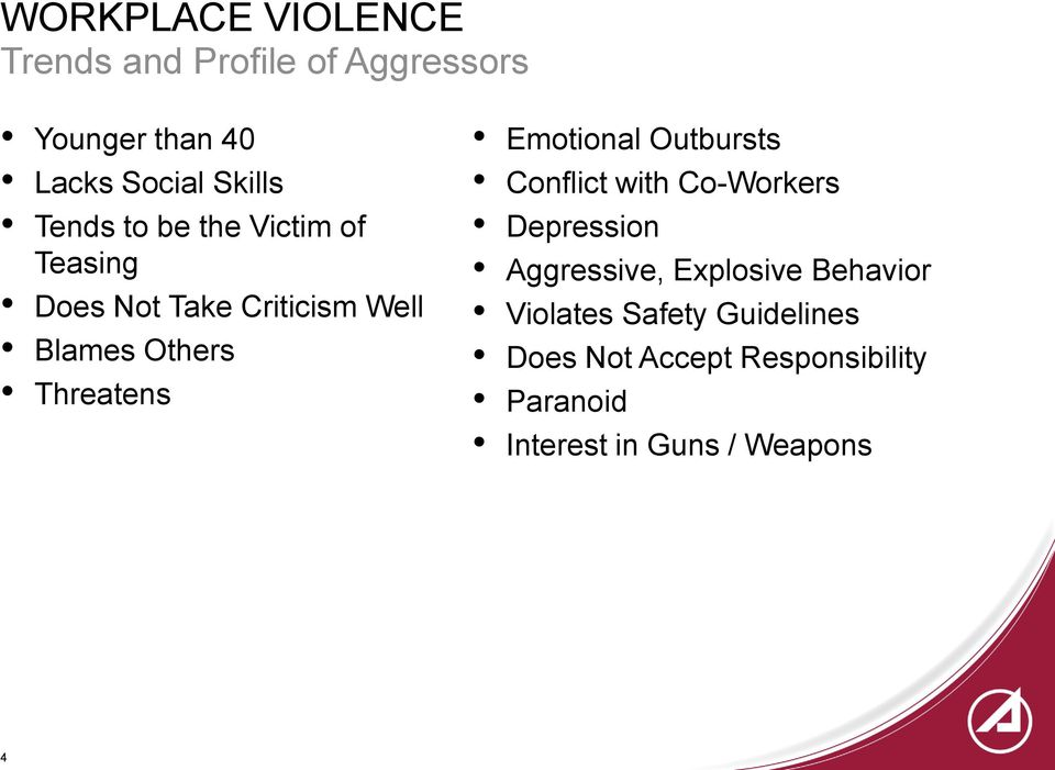 Emotional Outbursts Conflict with Co-Workers Depression Aggressive, Explosive Behavior