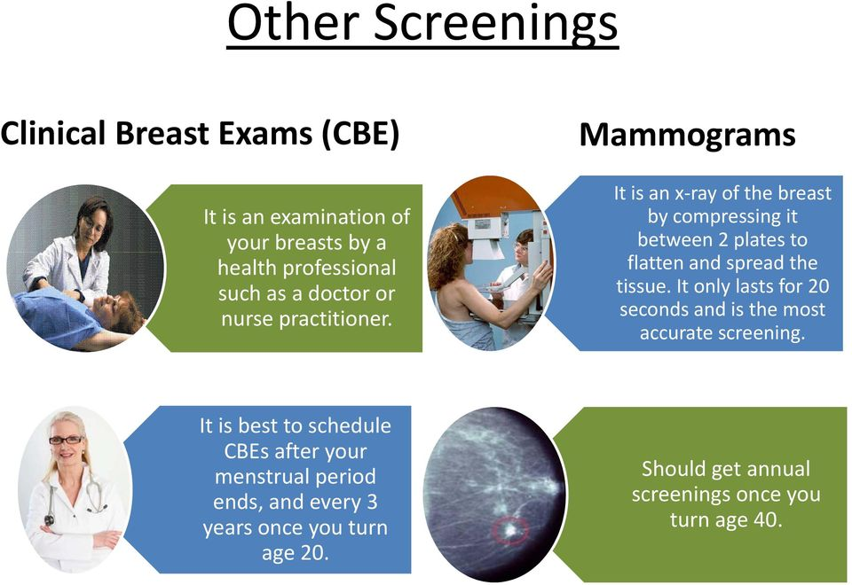 Mammograms It is an x ray of the breast by compressing it between 2 plates to flatten and spread the tissue.
