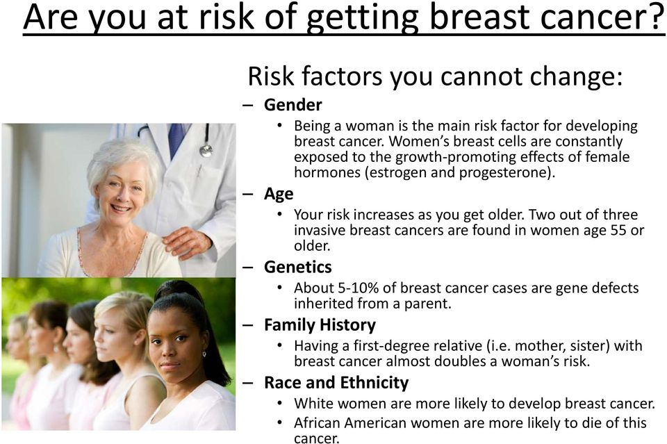 Two out of three invasive breast cancers are found in women age 55 or older. Genetics About 5 10% of breast cancer cases are gene defects inherited from a parent.