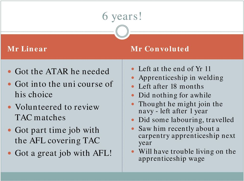 Got part time job with the AFL covering TAC Got a great job with AFL!