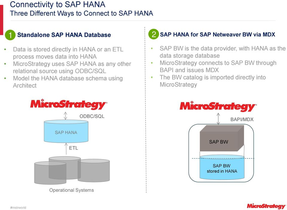 HANA database schema using Architect SAP BW is the data provider, with HANA as the data storage database MicroStrategy connects to SAP BW through