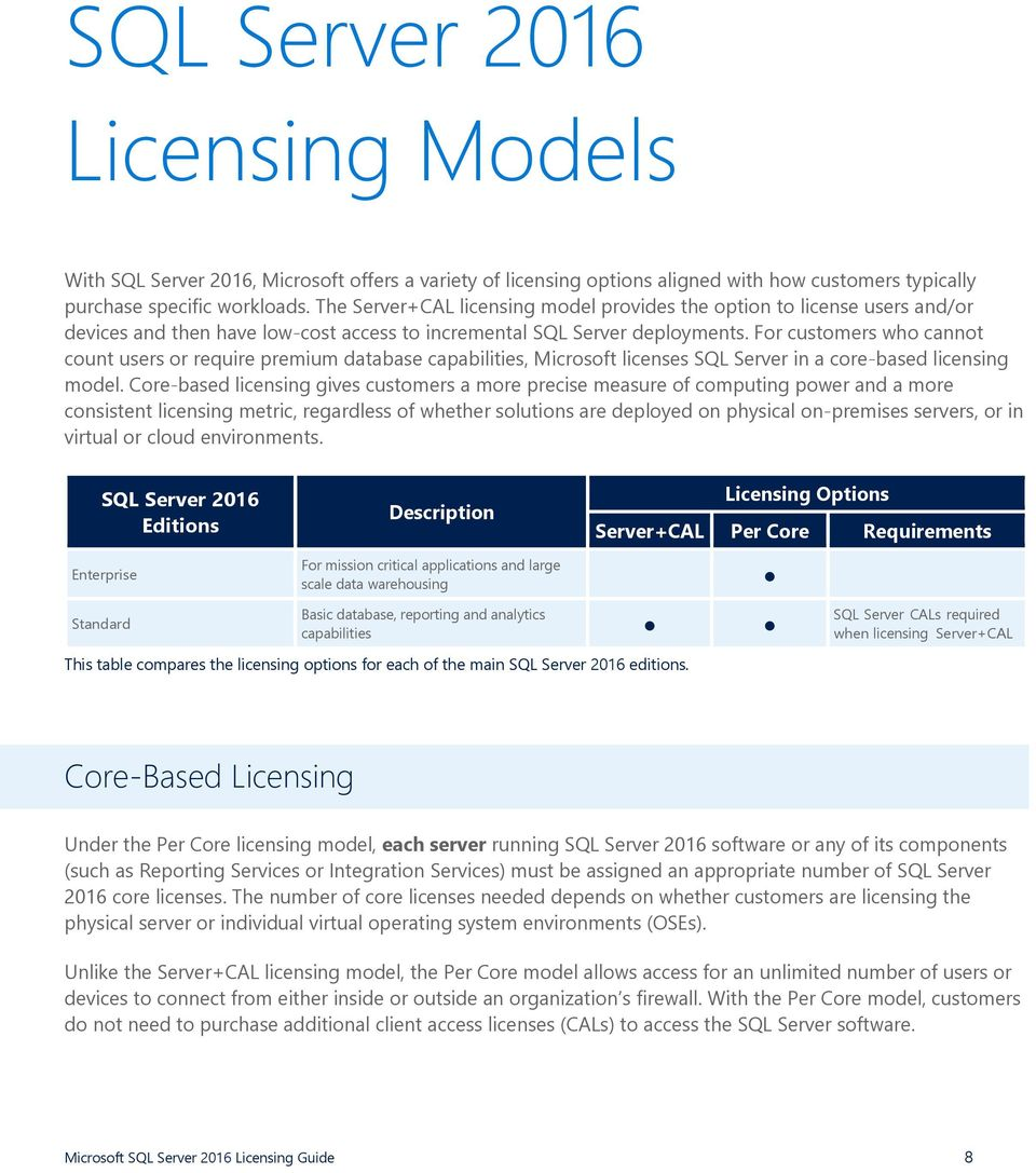 For customers who cannot count users or require premium database capabilities, Microsoft licenses SQL Server in a core-based licensing model.