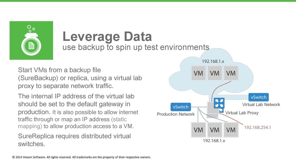 The internal IP address of the virtual lab should be set to the default gateway in production.