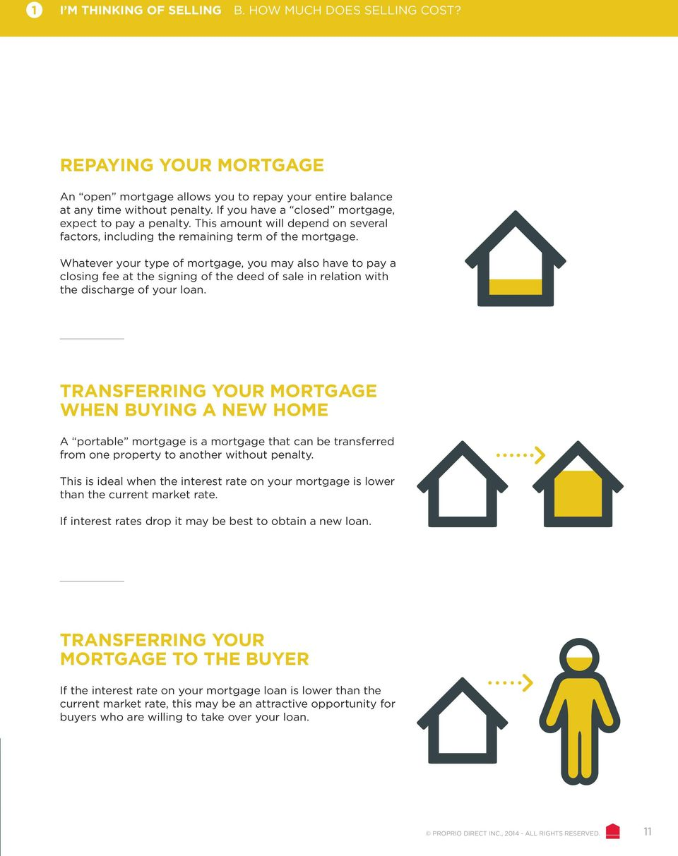 Selling or buying in 4 steps all you need to know about for What type of loan to buy land