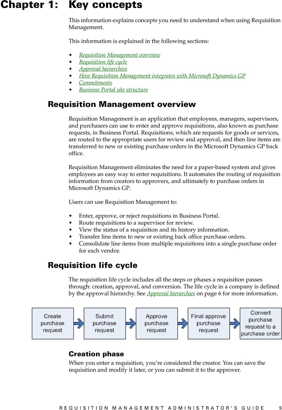 Commitments Business Portal site structure Requisition Management overview Requisition Management is an application that employees, managers, supervisors, and purchasers can use to enter and approve