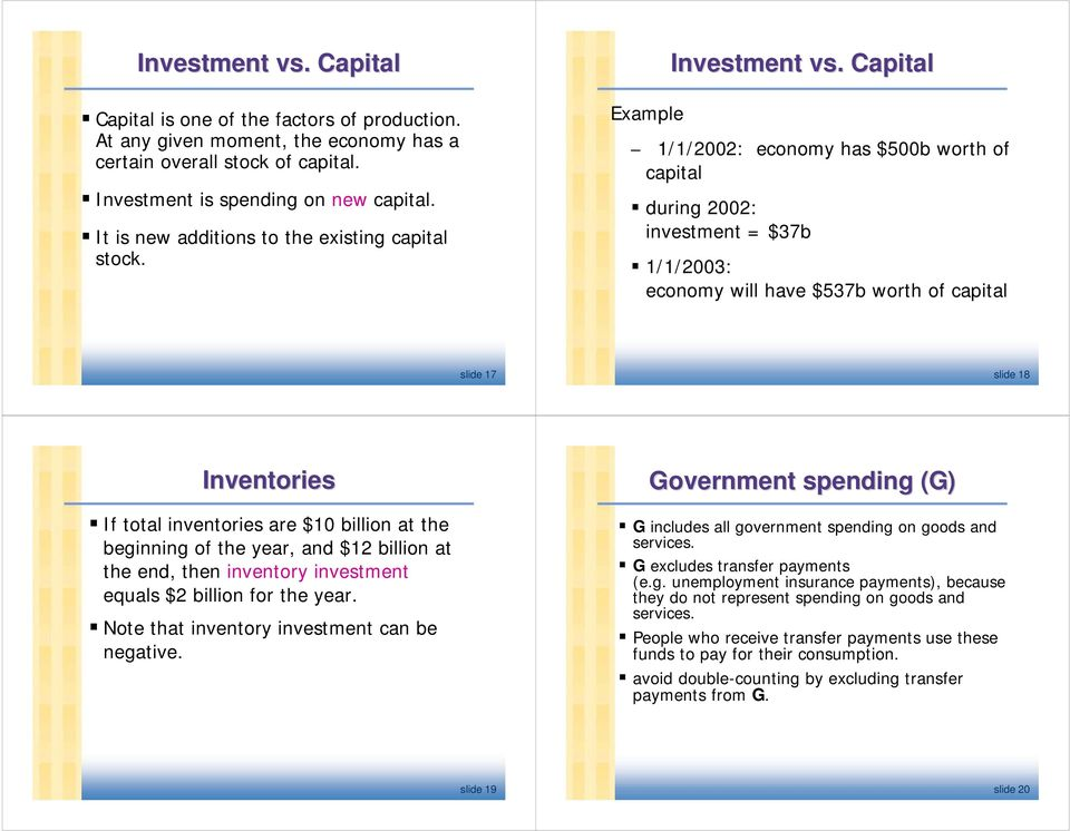 Capital 1/1/2002: economy has $500b worth of capital during 2002: investment = $37b 1/1/2003: economy will have $537b worth of capital slide 17 slide 18 Inventories If total inventories are $10