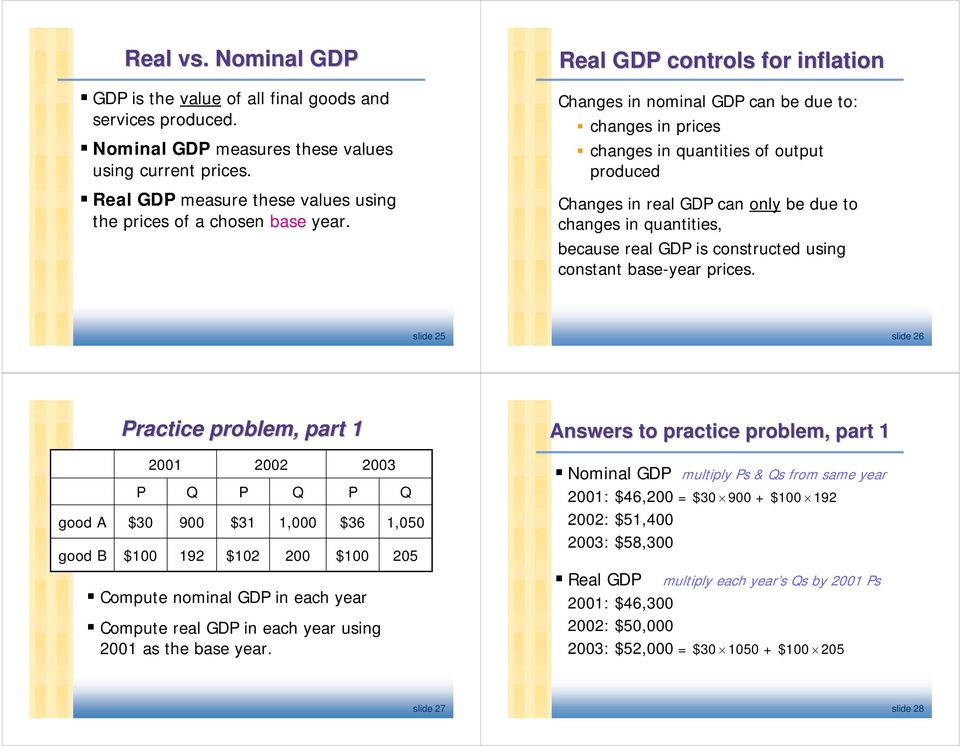 Real GDP controls for inflation Changes in nominal GDP can be due to: changes in prices changes in quantities of output produced Changes in real GDP can only be due to changes in quantities, because