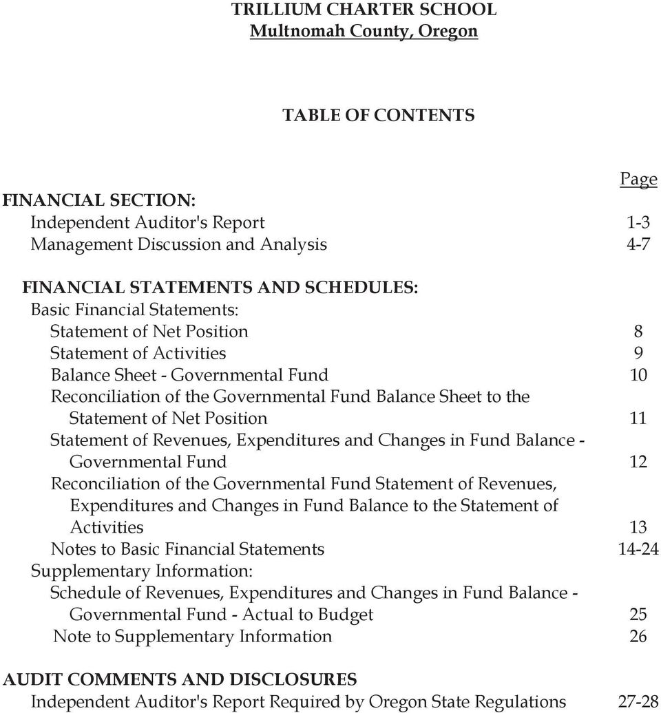 Statement of Revenues, Expenditures and Changes in Fund Balance - Governmental Fund 12 Reconciliation of the Governmental Fund Statement of Revenues, Expenditures and Changes in Fund Balance to the