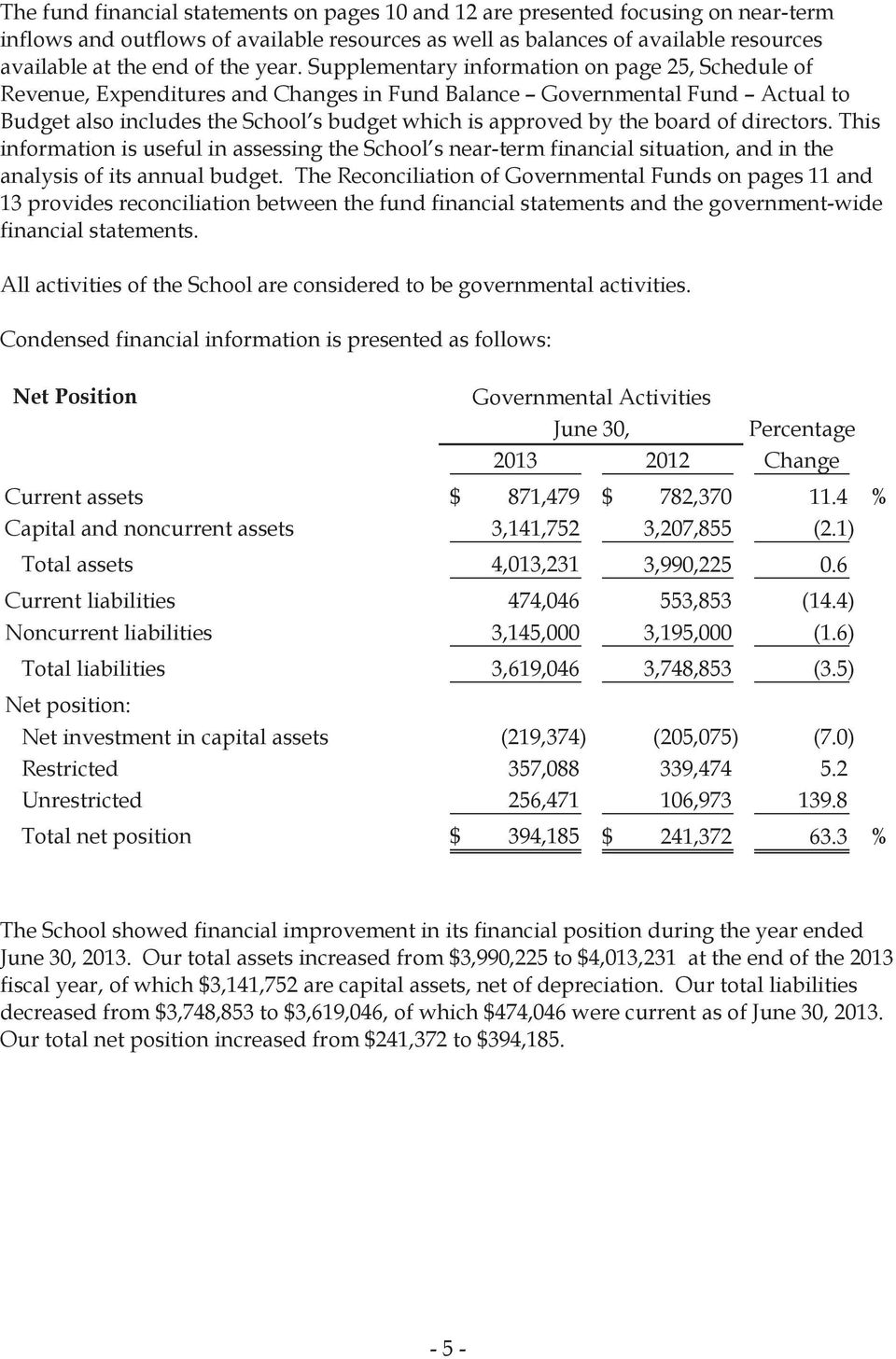board of directors. This information is useful in assessing the School s near-term financial situation, and in the analysis of its annual budget.