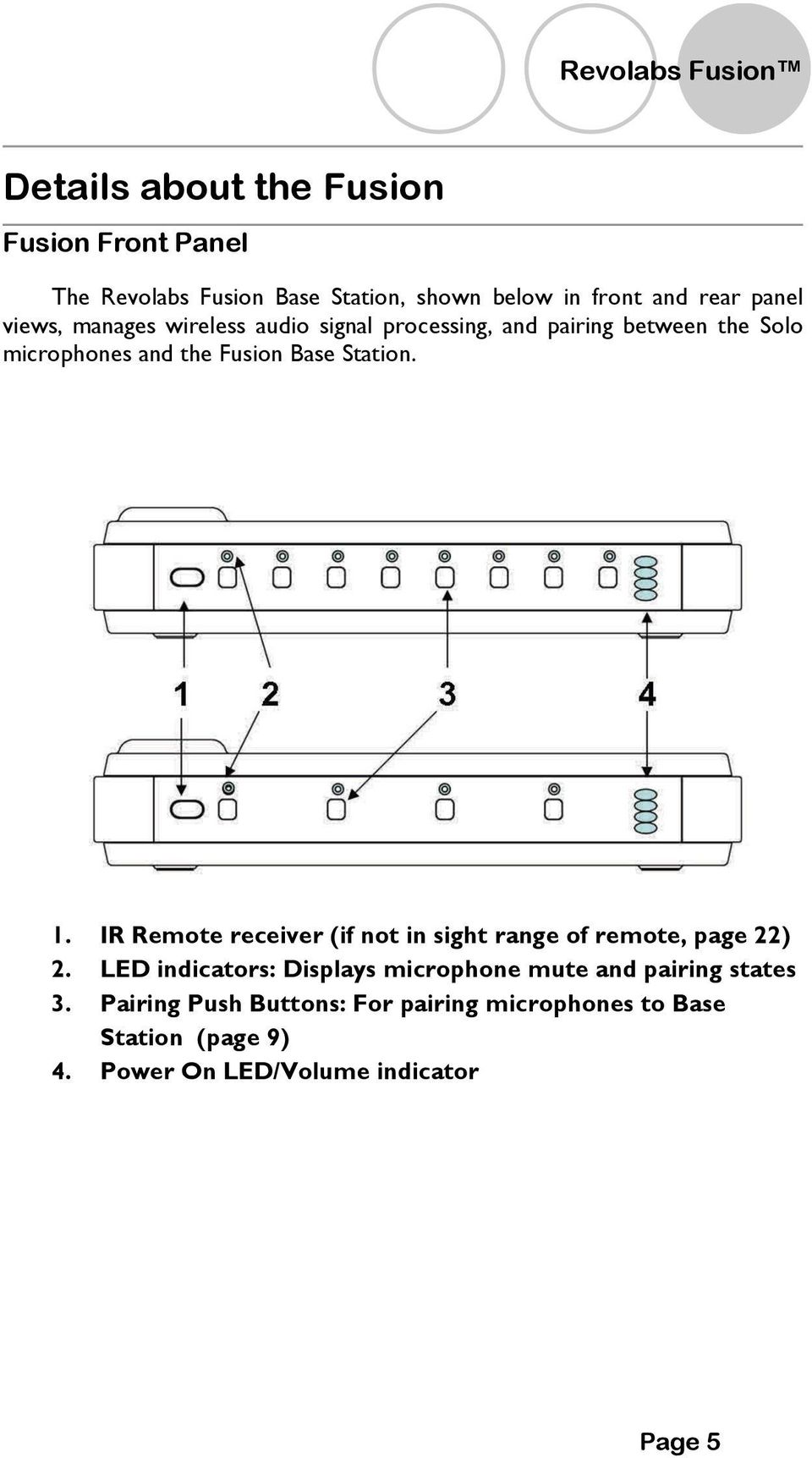 Station. 1. IR Remote receiver (if not in sight range of remote, page 22) 2.