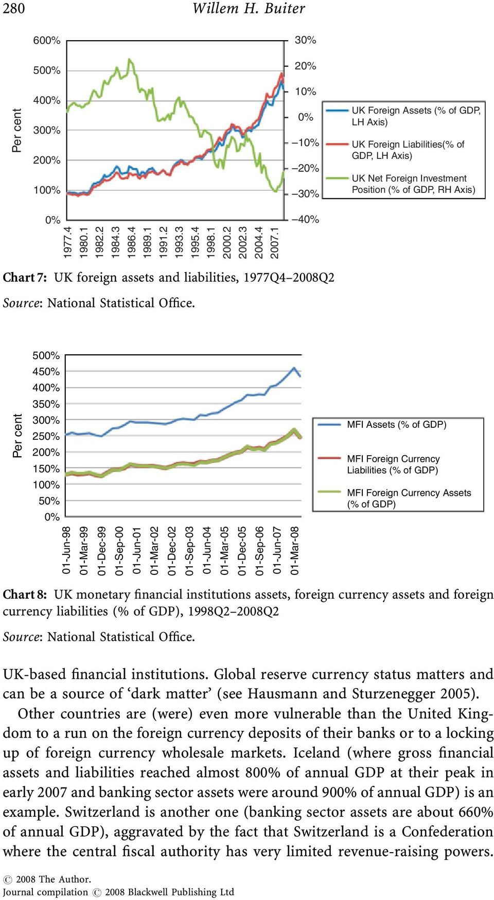 1 Chart 7: UK foreign assets and liabilities, 1977Q4 2008Q2 Source: National Statistical Office.
