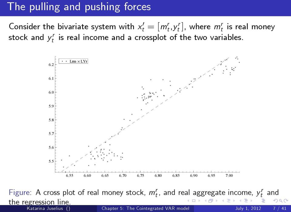Consider the bivariate system with xt 0 = [mt r,yt r ], where mt r is real money stock and yt r is real income