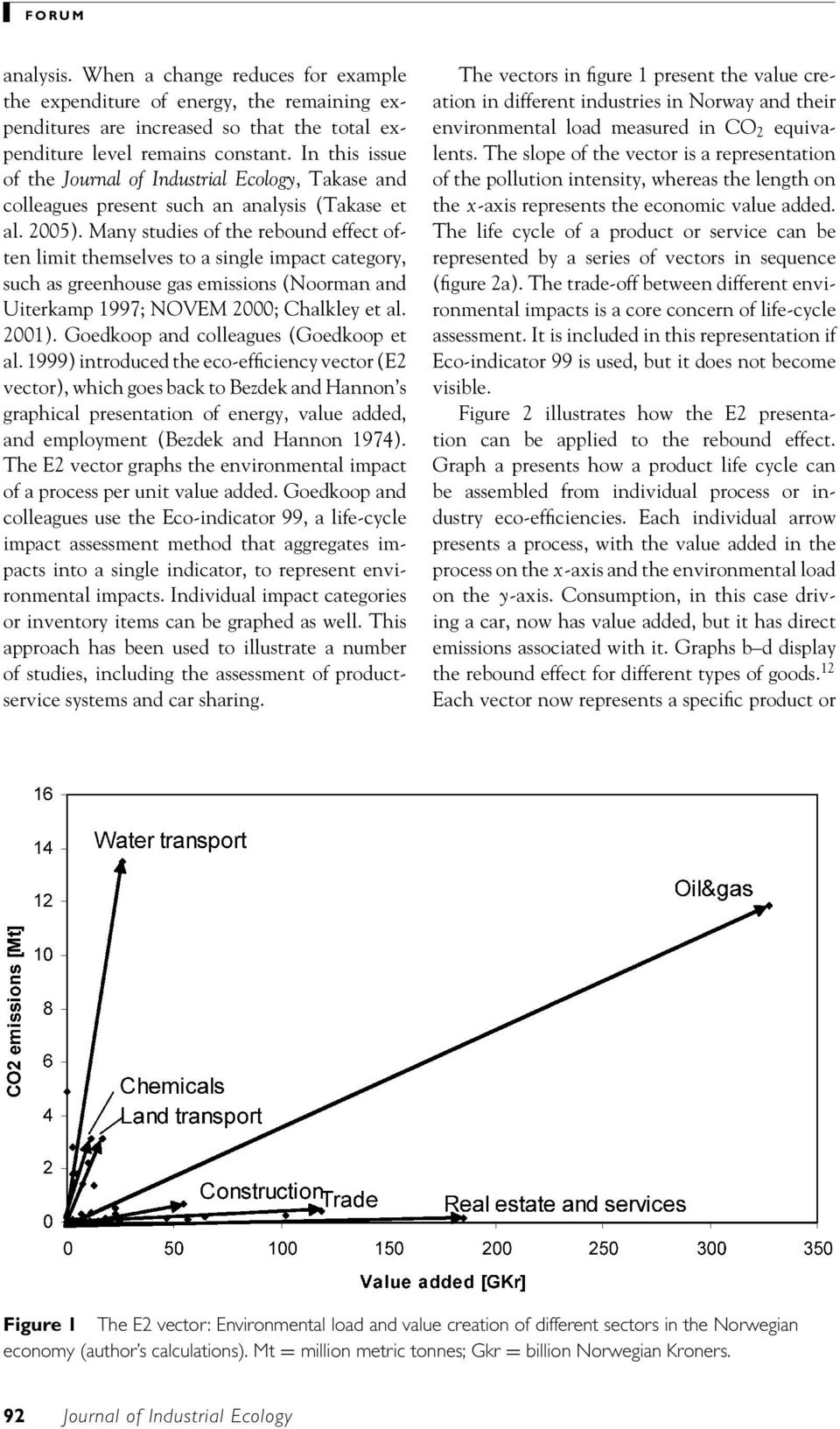 Many studies of the rebound effect often limit themselves to a single impact category, such as greenhouse gas emissions (Noorman and Uiterkamp 1997; NOVEM 2000; Chalkley et al. 2001).
