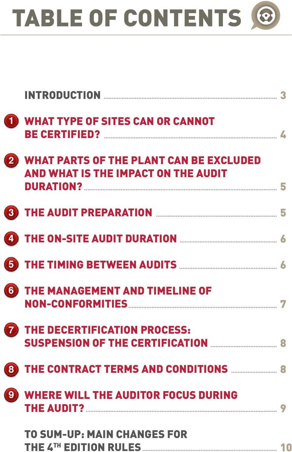 THE AUDIT PREPARATION THE ON-SITE AUDIT DURATION THE TIMING BETWEEN AUDITS THE MANAGEMENT AND TIMELINE OF NON-CONFORMITIES THE