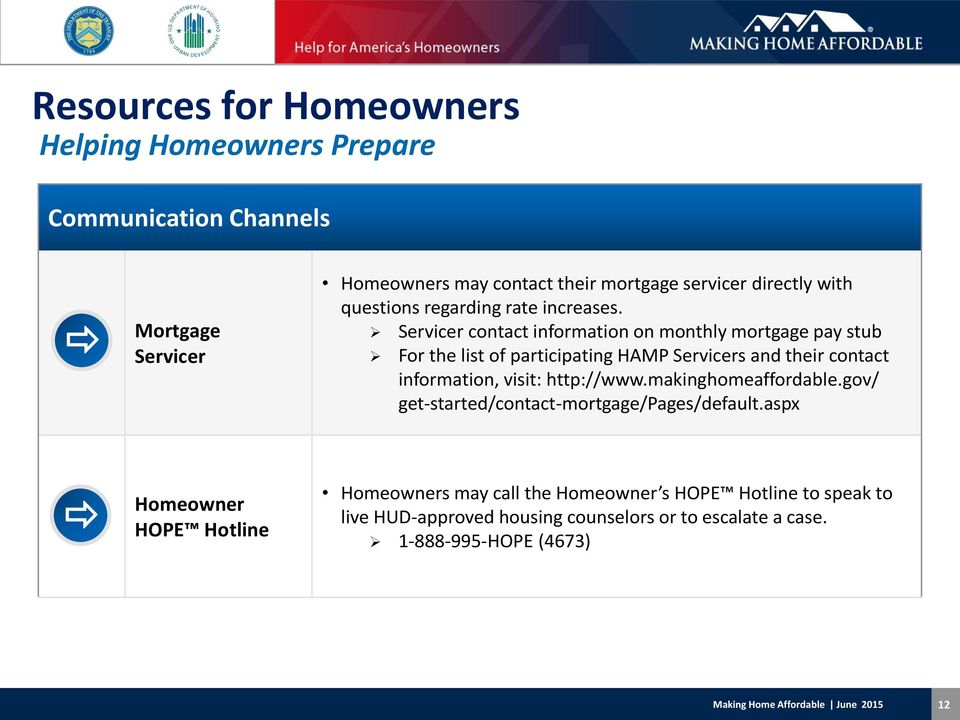 Servicer contact information on monthly mortgage pay stub For the list of participating HAMP Servicers and their contact information, visit: