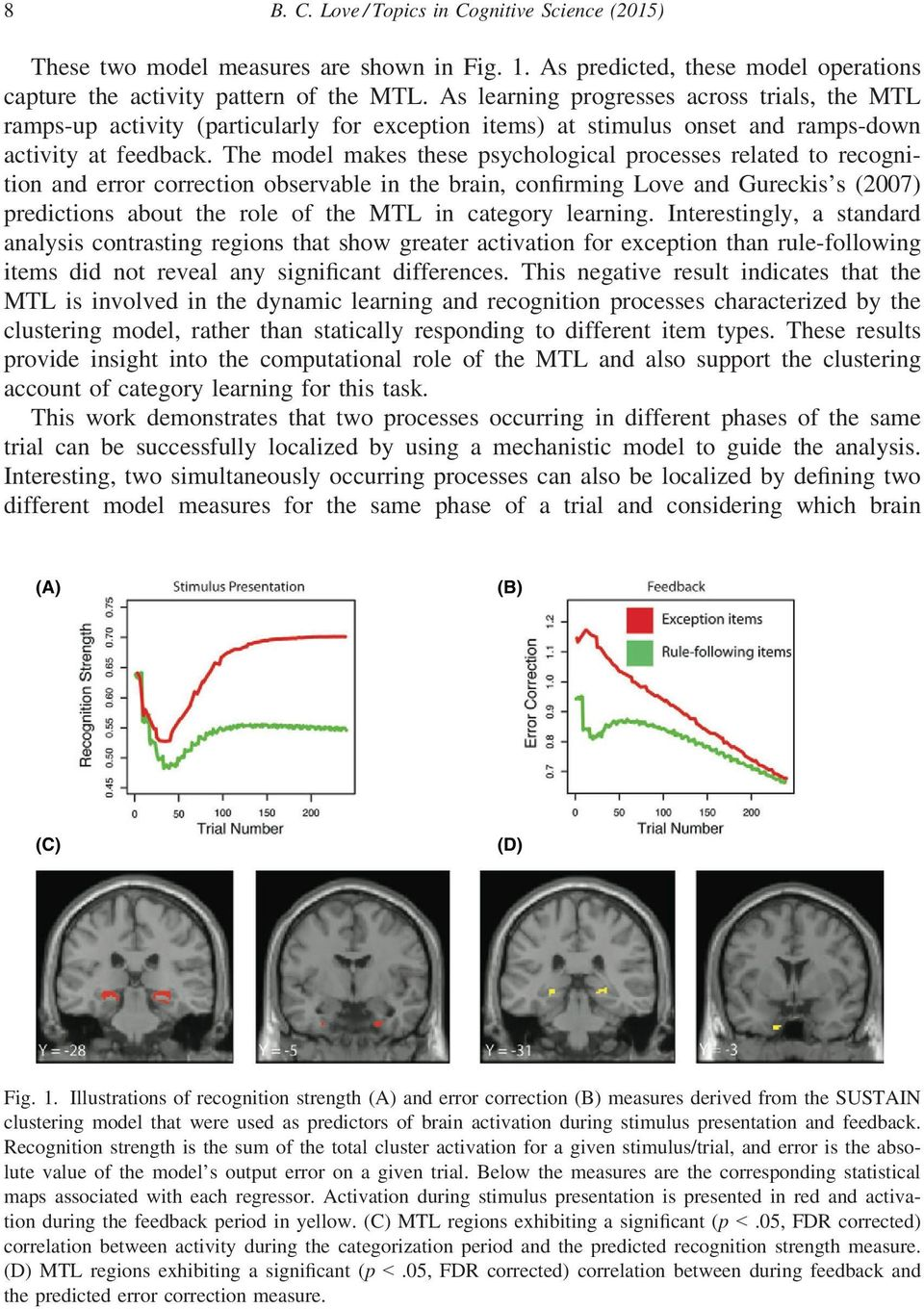 The model makes these psychological processes related to recognition and error correction observable in the brain, confirming Love and Gureckis s (2007) predictions about the role of the MTL in