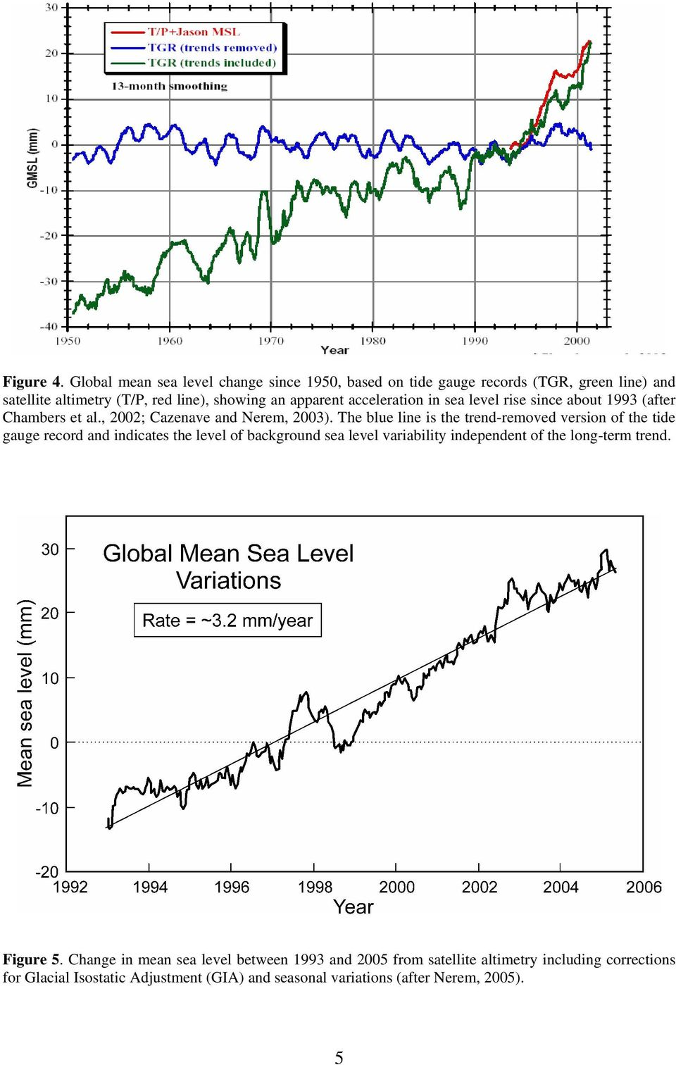 acceleration in sea level rise since about 1993 (after Chambers et al., 2002; Cazenave and Nerem, 2003).