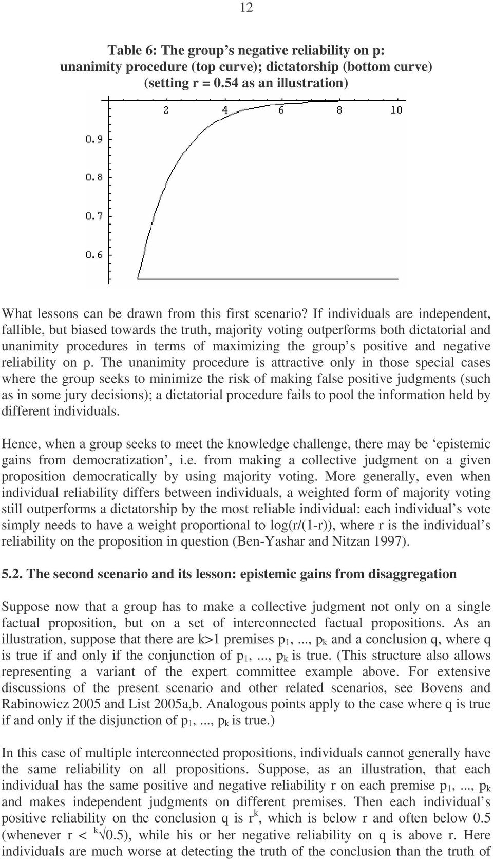 If individuals are independent, fallible, but biased towards the truth, majority voting outperforms both dictatorial and unanimity procedures in terms of maximizing the group s positive and negative